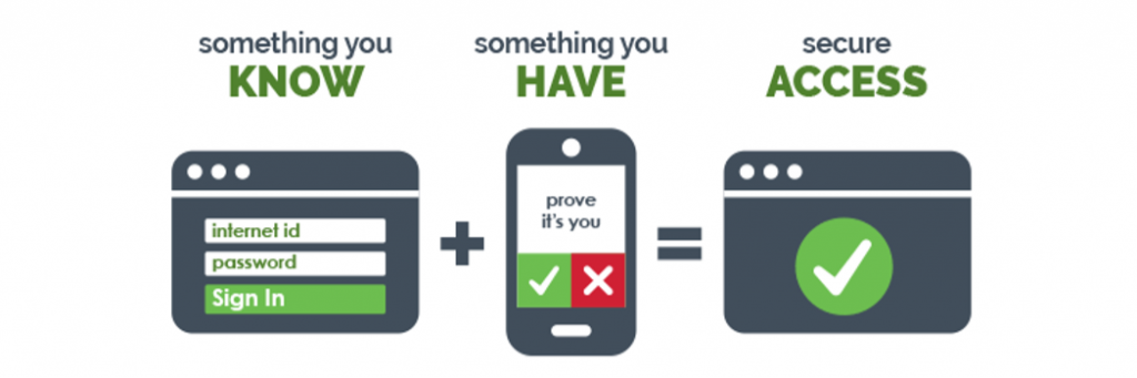 Graphic of two methods of authentication